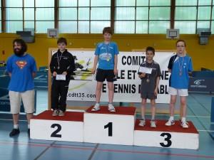 saison 2014-2015 - critérium des jeunes - yann chevillard 2ème en benjamins