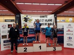 saison 2016-2017_championnat 35_podium_lou metaye championne en cadettes