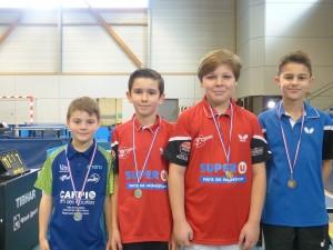 saison 2018-19-tour n°3 circuit des jeunes_enzo 2eme et clarence marigny 4eme en minimes