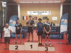 podiums 2017/18
